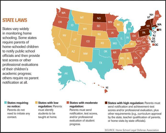 State-Homeschool-Laws