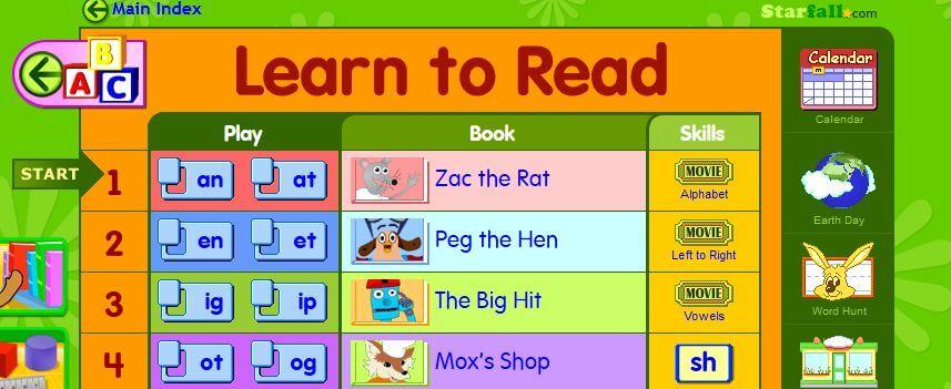 Lesen lernen auf Englisch, Learn To Read