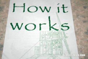 Windmill, How it works